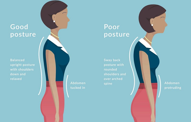 4 Ways To Improve Your Posture And Stop Pain 2