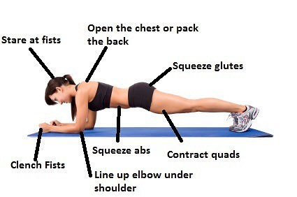 visual aid of how to plank