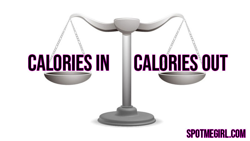 Weighing scales calorie balance