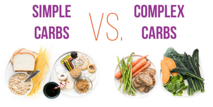 Simple and complex carbs separated out