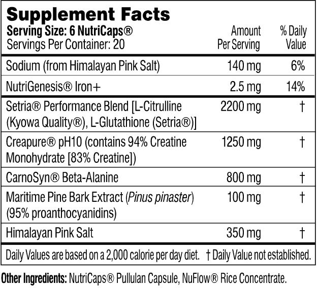 Performance Lab Sport Pre-Workout Review 2021 1