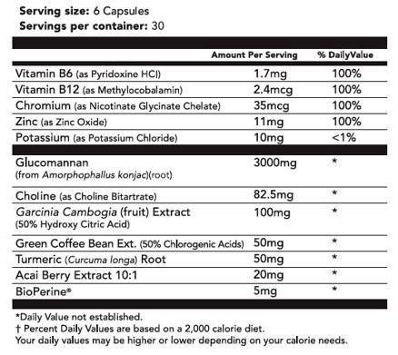 Leanbean formula