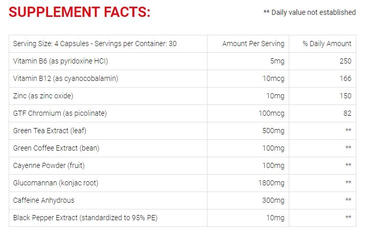 Instant knockout supplement facts