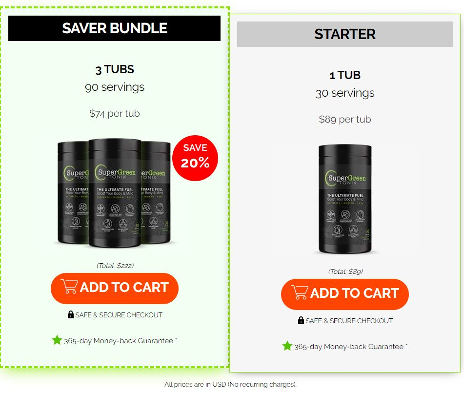 SuperGreen Tonik price comparison