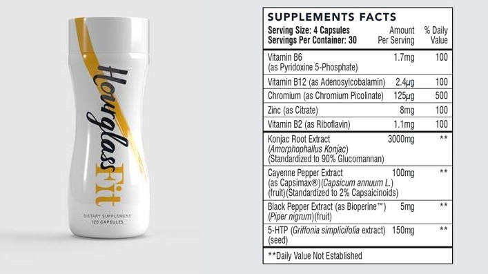 Hourglass Fit Bottle & Supplement Facts